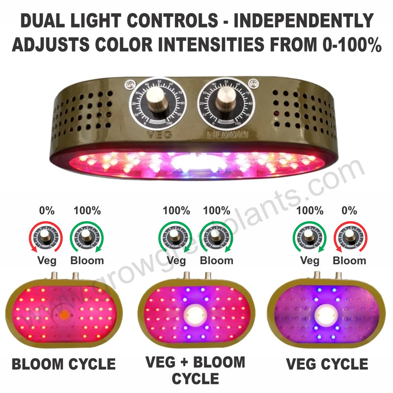 products/1100w_COB_LED_Grow_Light_-_Veg_Bloom.jpg
