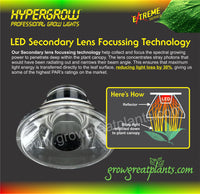 Lens Focussing Technology