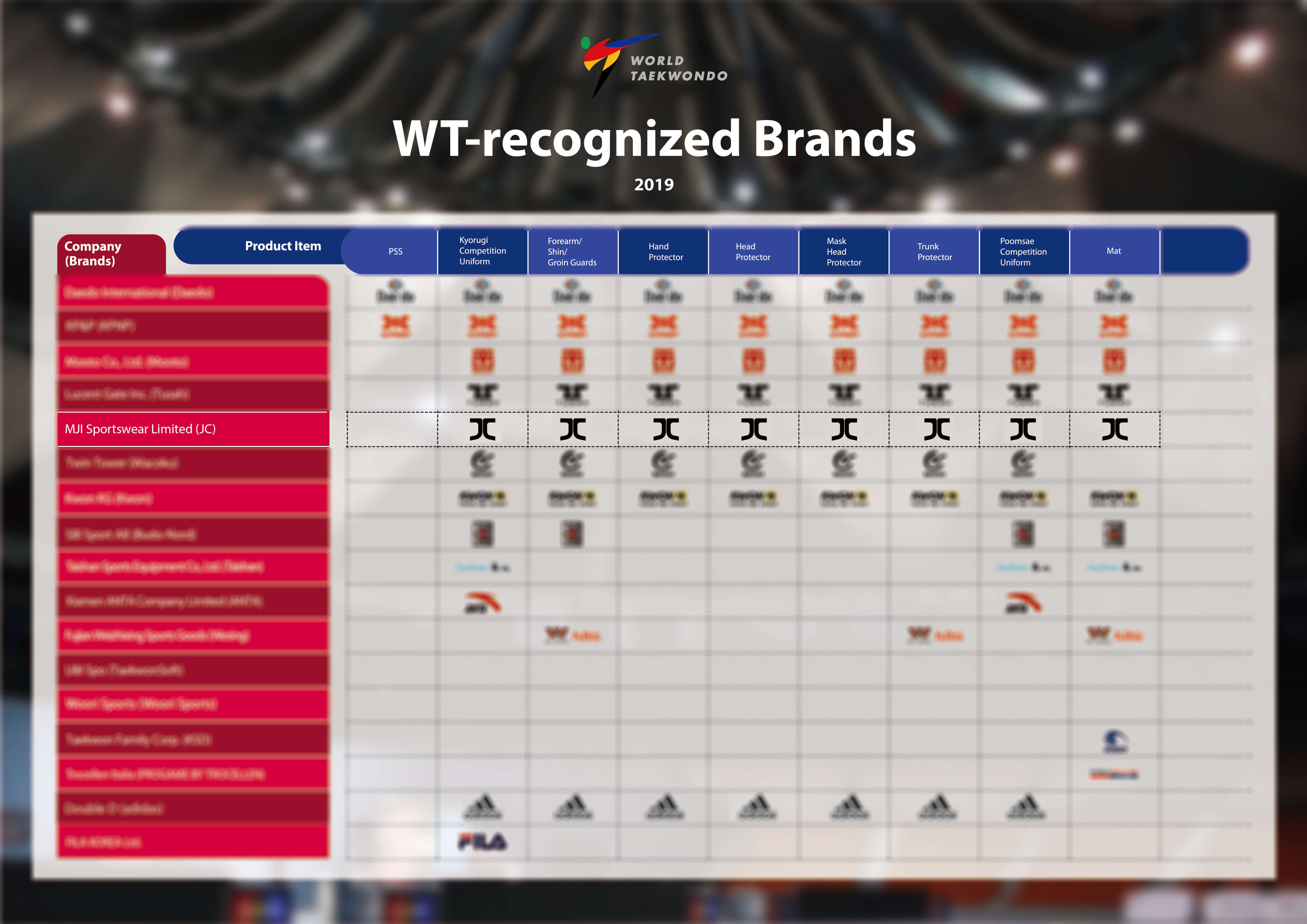 WT Recognized Brands 2019