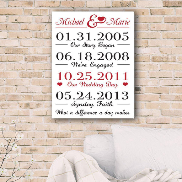 The Dates Our Lives Came Together Canvas Print