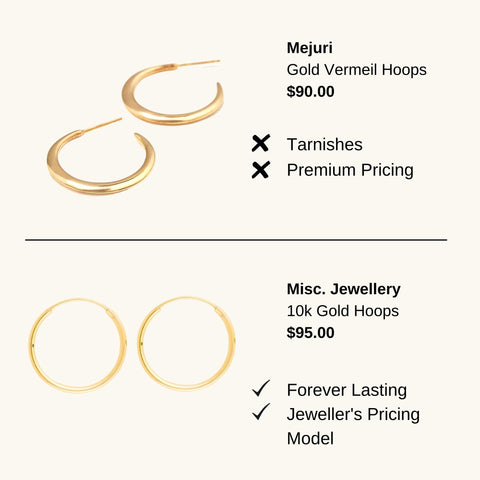 Is Gold Plated Jewellery Worth It?, is gold vermeil tarnish proof