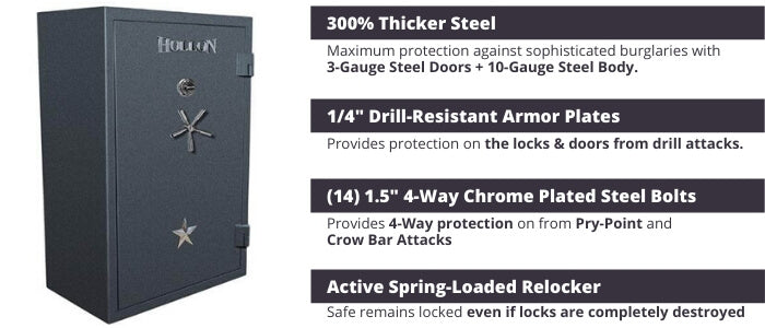 Hollon - Republic Gun Safe Security Features