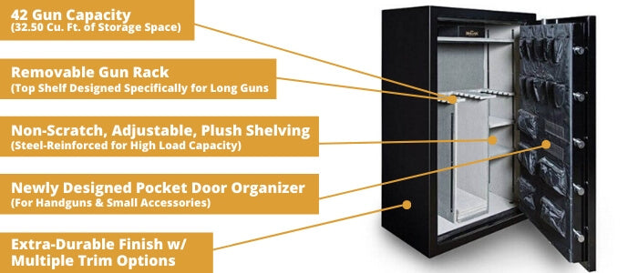 Hollon - Republic Gun Safe Storage Features