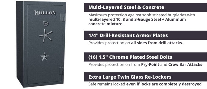 Hollon TL-15 Safe Security Features