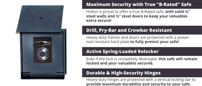 Hollon B-Rated Floor Safe Security Features