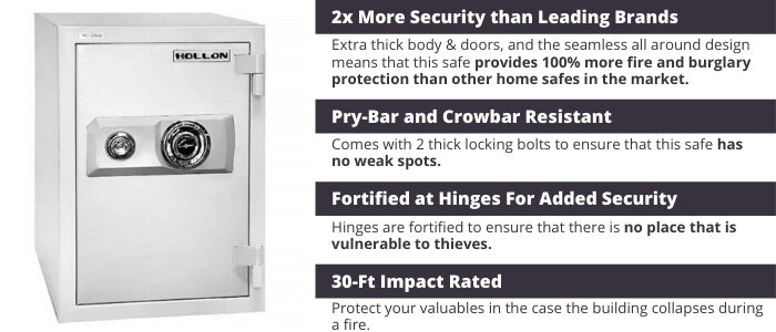 Hollon Home Safe Security Features