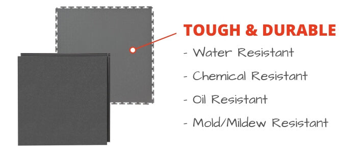 Locktile - Tough & Durable, and Resistant to Water, Chemicals and Oil
