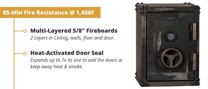 Rhino CIWD3022X Overview of Fire Protection Features