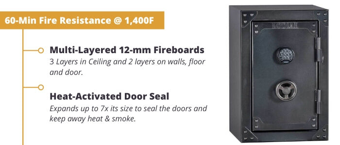 Rhino KSB3020E Kodiak Series Overview of Fire Protection Features
