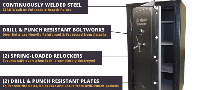 SunWelding Pony Express Product Description Creative - Security Features Overview