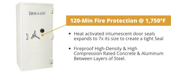 TL-15 Safes Fireproof Features