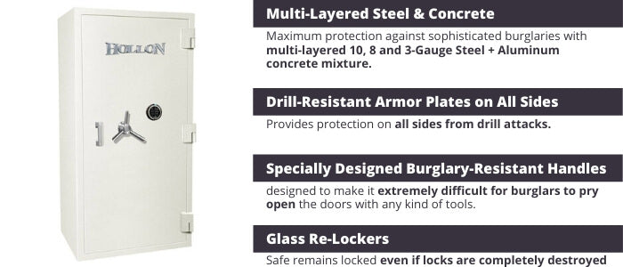 TL-15 Safes Security Features