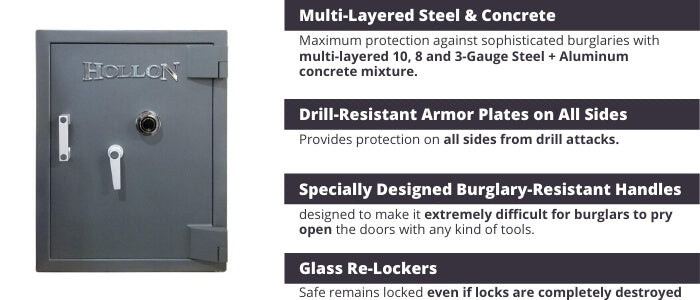 TL-30 Safes Security Features