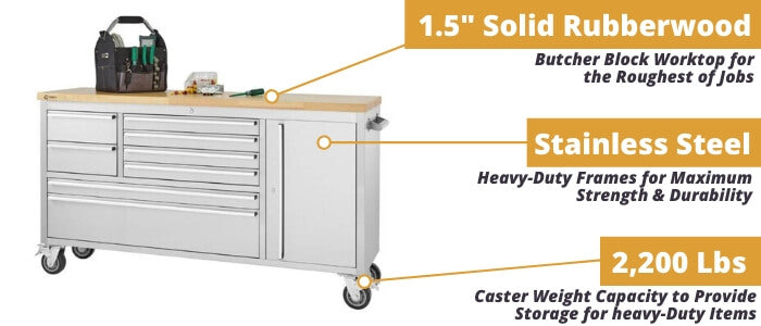 Trinity 66-Inch Workbench Overview of Construction