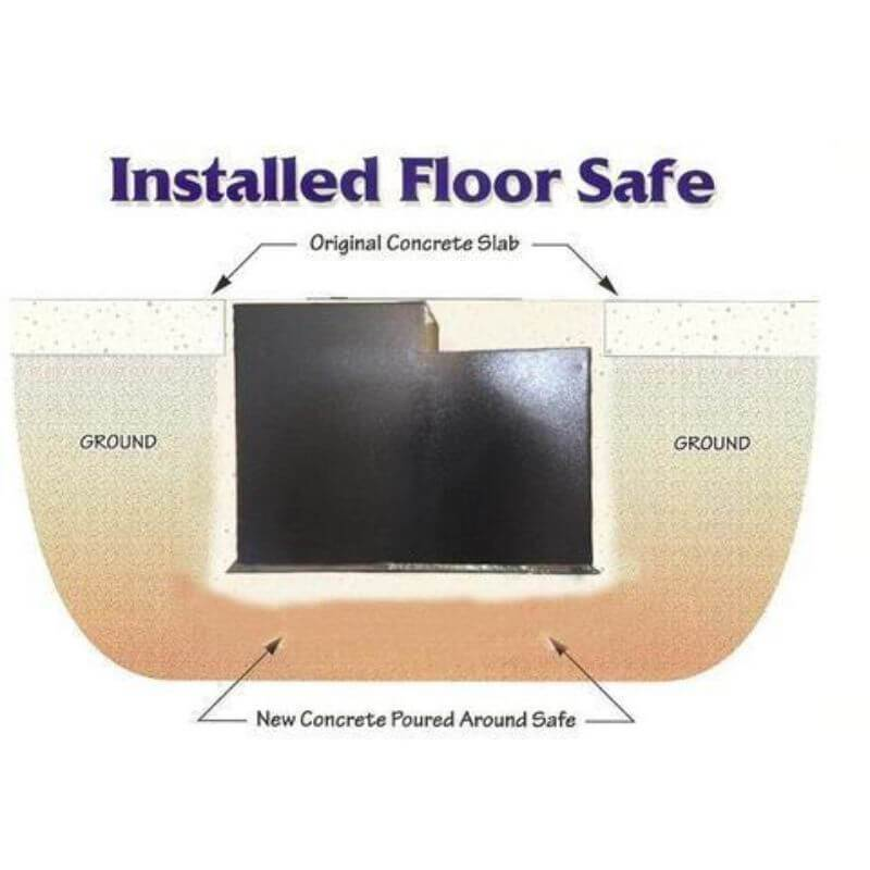 Hollon B-6000 Floor Safe Overview of How It Should Be Installed