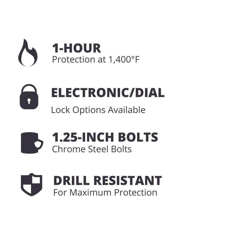 Hollon C-8 Continental Gun Safe Overview of Benefits