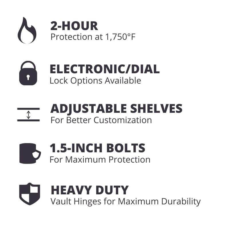 Hollon FB-1055E Fire & Burglary Safe Overview of Key Features & Benefits