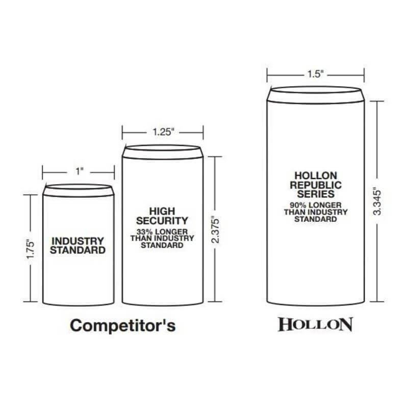 "Hollon RG-39 Republic Gun Safes 1.5"" Door Bolts Diagram Compared with the Length and Thickness of Competitor's Door Bolts."