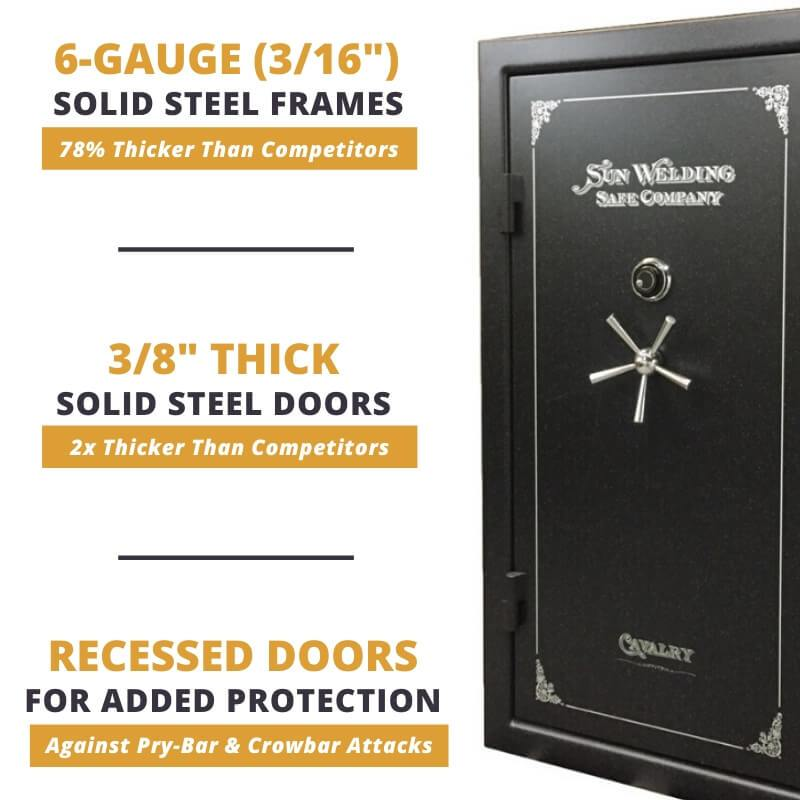 "Sun Welding Cavalry Series Gun Safe Features 3/8"" Solid Steel Doors with 3/16"" (6-Gauge) Solid Steel Frames. Recessed doors to protect againsy pry-bar attacks."