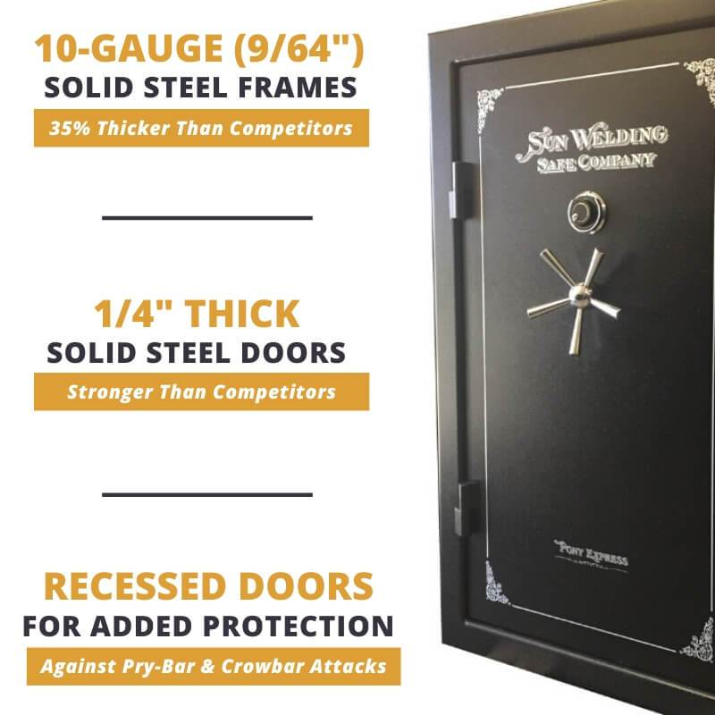 "Sun Welding Pony Express Series Gun Safe Features 1/4"" Solid Steel Doors with 9/54"" (10-Gauge) Solid Steel Frames. Recessed doors to protect againsy pry-bar attacks."