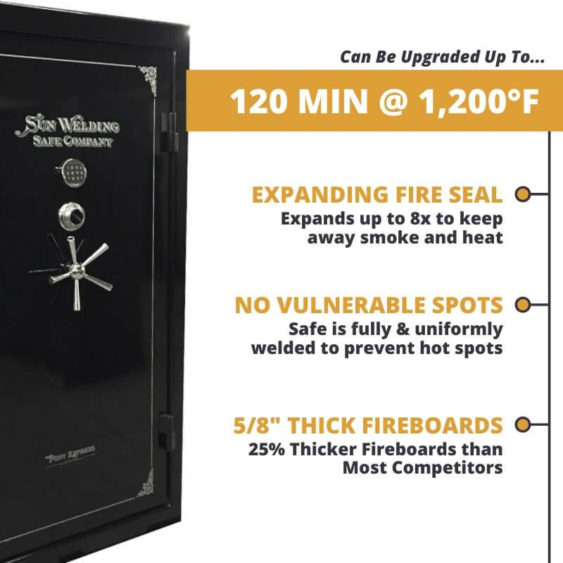Sun Welding Pony Express Series Gun Safe can be upgraded up to 120 mins of fire protection at 1,200F. Features expanding fire seal and thick fireboards wth no hot spots.
