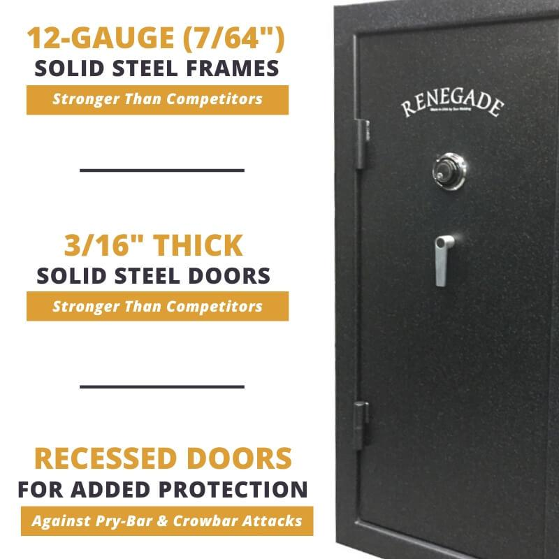 "Sun Welding Renegade Series Gun Safe Features 3/16"" Solid Steel Doors with 7/54"" (12-Gauge) Solid Steel Frames. Recessed doors to protect againsy pry-bar attacks."