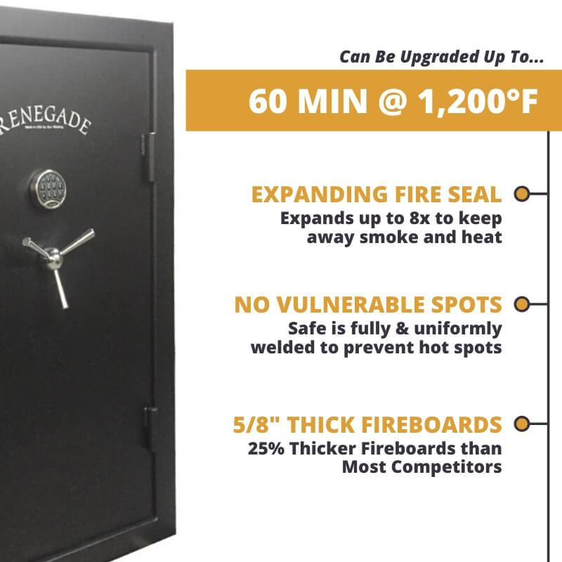 Sun Welding Renegade Series Gun Safe can be upgraded up to 60 mins of fire protection at 1,200F. Features expanding fire seal and thick fireboards wth no hot spots.
