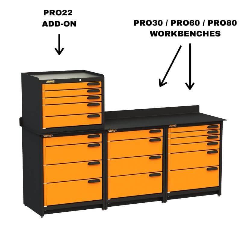 Swivel Storage Solutions PRO 22 Modular Series 5-Drawer Top Unit Benchtop Storage Shown Combined with PRO30, PRO60 and PRO80 Units