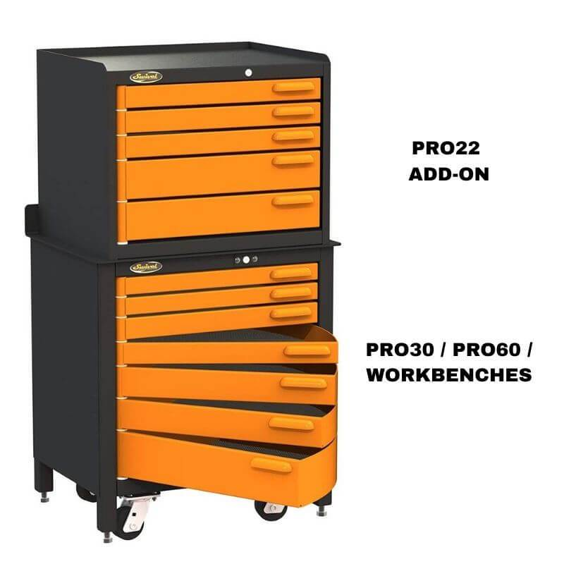 Swivel Storage Solutions PRO 30 Series 7 Drawer Rolling Workbench Paired with the Pro 22 Tool Storage Unit Breakdown of Components Labeled