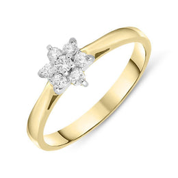 18ct Yellow Gold 0.16ct Diamond Flower Cluster Ring