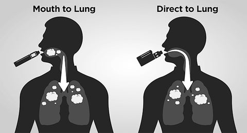 Direct Vapor versus Mouth to Lung Vapor