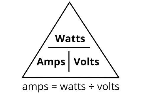 How to calculate amps for your vape battery