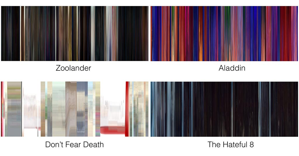 More Popular Movie Barcodes