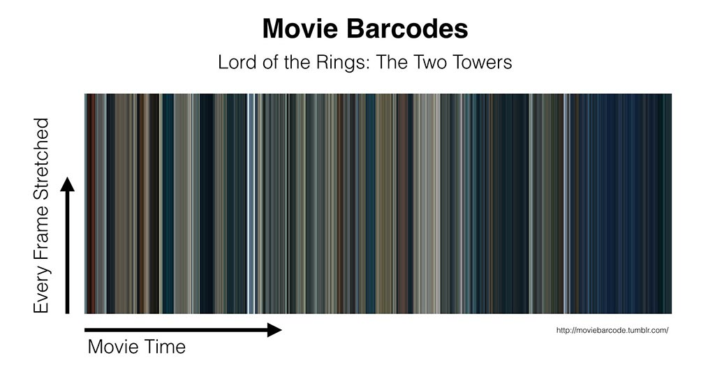 LOTR Two Towers movie barcode.