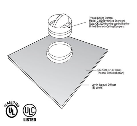 Picture of United Enertech CK-2000-1 U.L. Thermal Blanket