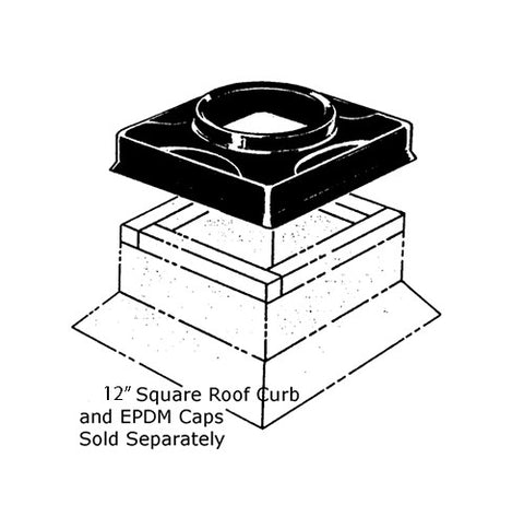 Picture of Roof Products & Systems - Pipe Portal Curb Covers