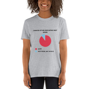 Chances of Eating Meat | Short-Sleeve Unisex T-Shirt