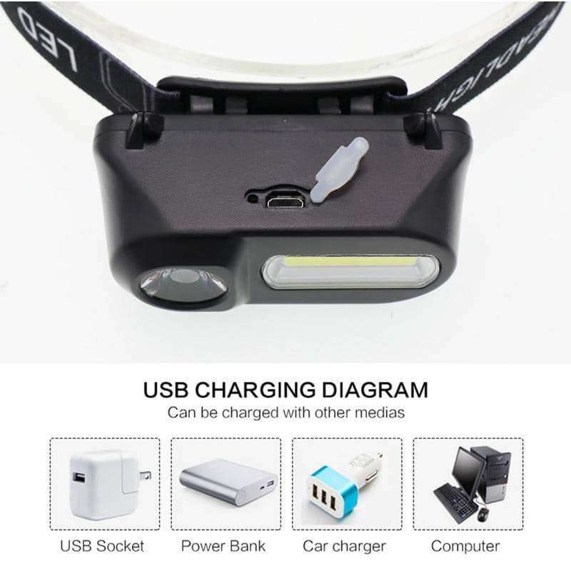 COB LED Headlamp USB charging,Light & Lighting,Uunoshopping