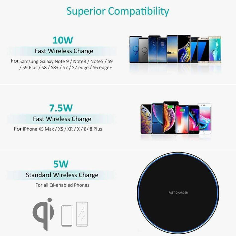 FDGAO 10W Fast Wireless Charger,Phone Accessories,Uunoshopping