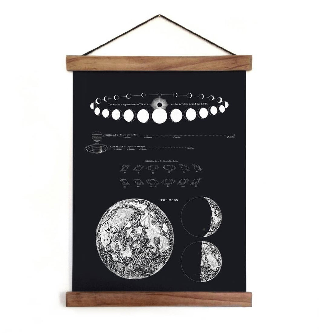 Curious Prints 18 x 24 Moon Map