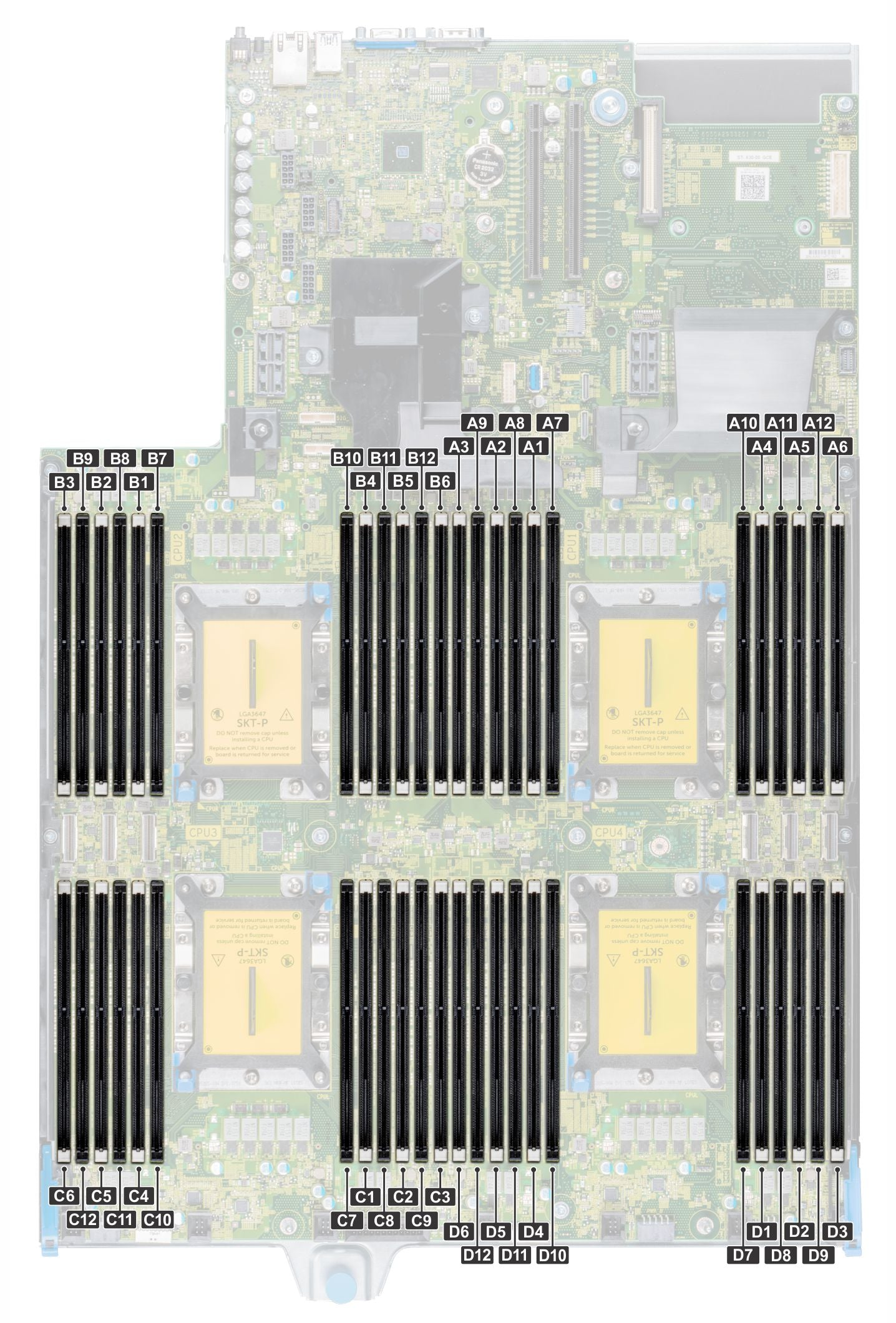 Dell PowerEdge R840 Memory Configuration