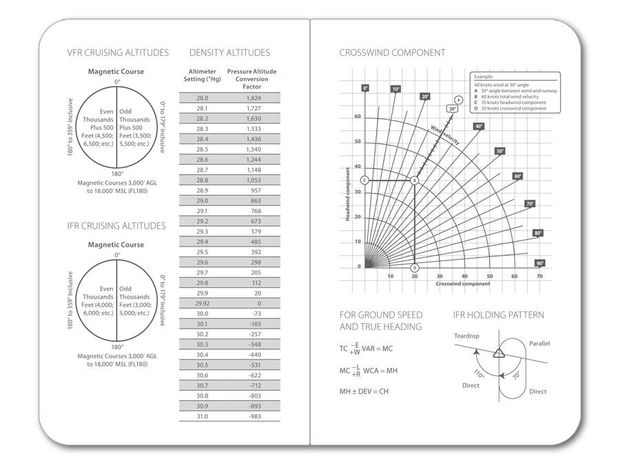 ASA Flight Notes Set of 3 48 Page Notebooks For Making Notes ASA-FLT-NOTES