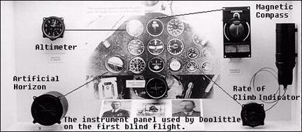 Doolittle's Blind Flying Instrument Panel