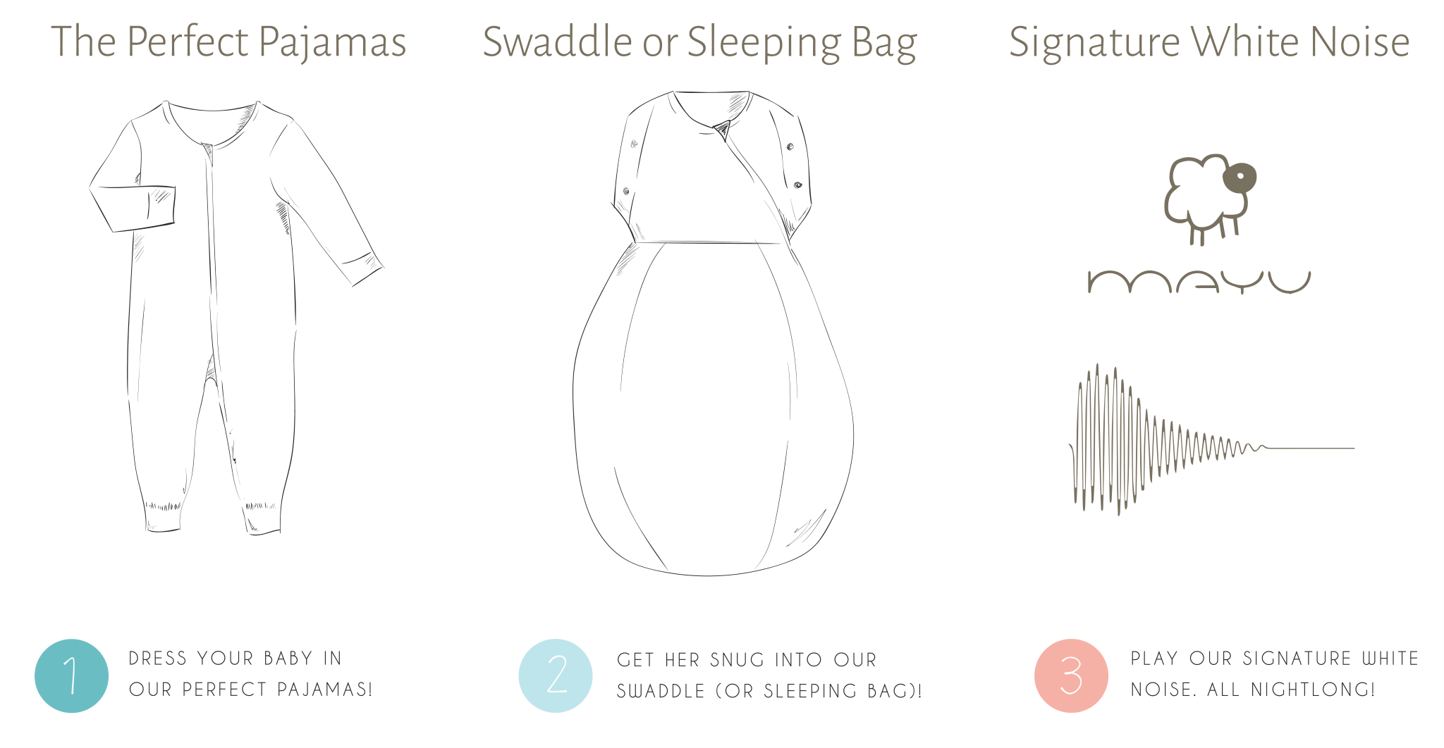 Mayubaby Sleep Solutions: The Perfect Pajamas | Swaddle or Sleeping bag | Signature White Noise