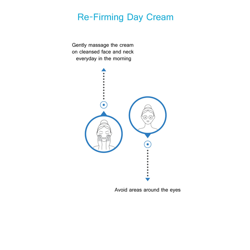Swiss Image Re-Firming Day Cream