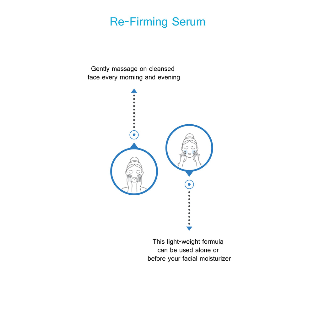 Swiss Image Re-Firming Eye Cream