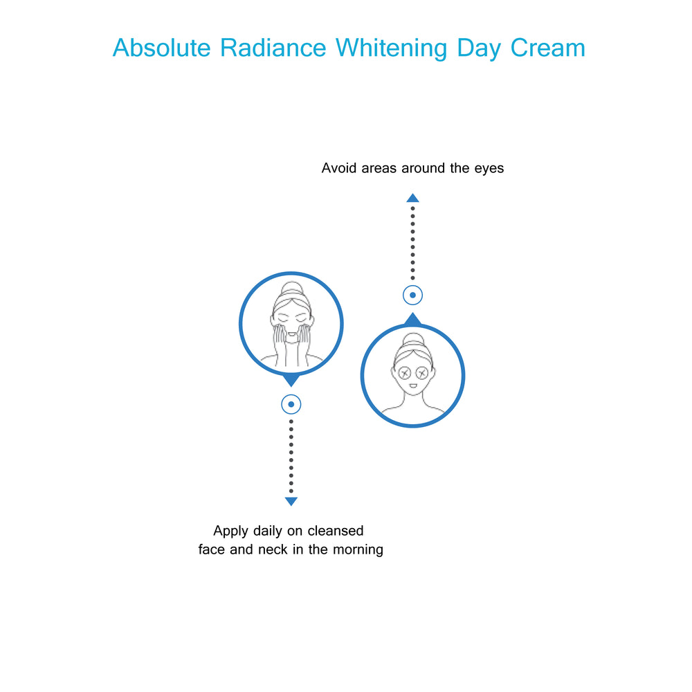Swiss Image Absolute Radiance Whitening Day Cream