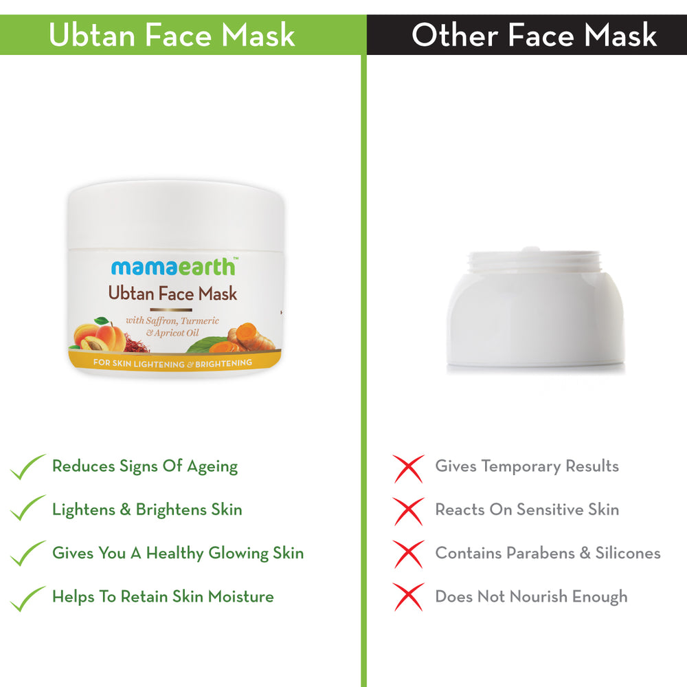 Ubtan Face Pack Mask for Fairness, Tanning & Glowing Skin with Saffron, Turmeric & Apricot Oil, 100 ml