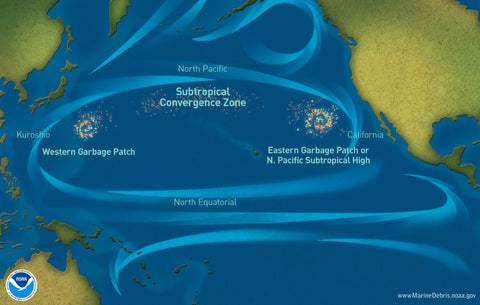 PACIFIC GARBAGE PATCH, SUSTAINABLE BUSINESS, ECO FRIENDLY COMPANY