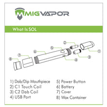 Load image into Gallery viewer, Sol Multi-Use Wax Vaporizer Explained